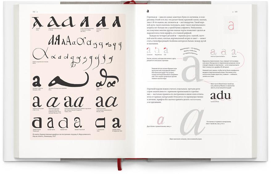 Книга про буквы от аа до яя. Конспект. Часть 1 – mirai art studio.